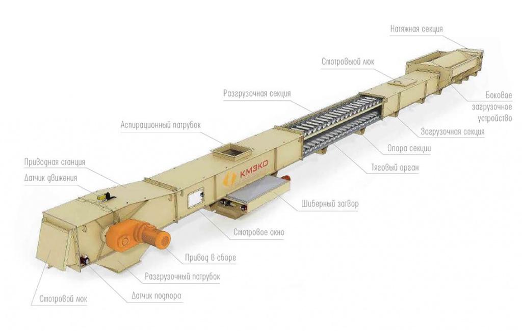 Угол наклона цепного конвейера аккумулятор для фольксваген транспортер т4